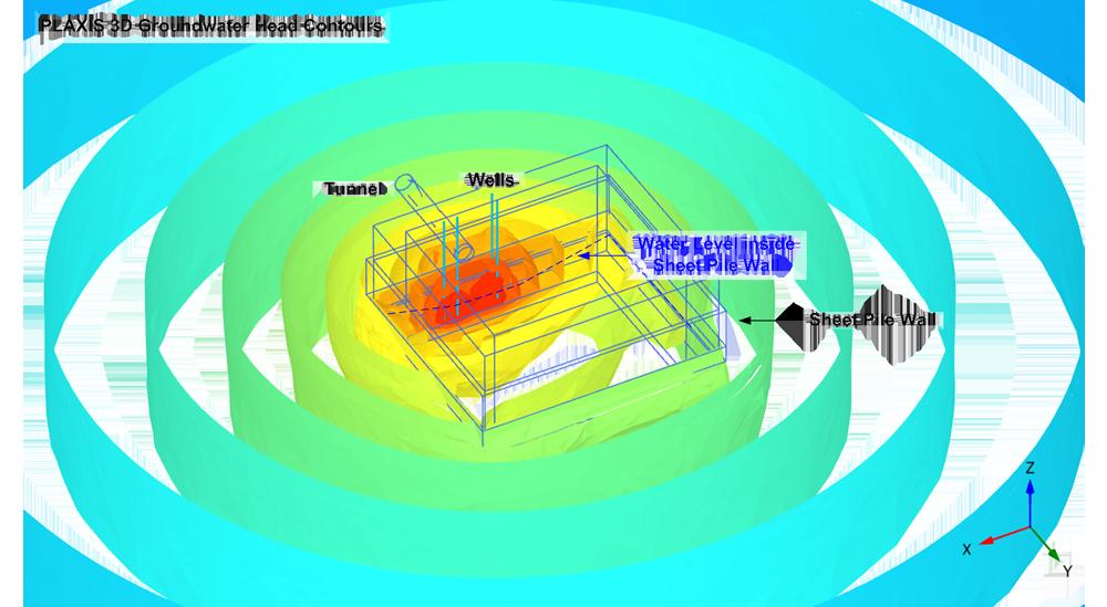 3D flow modelling2