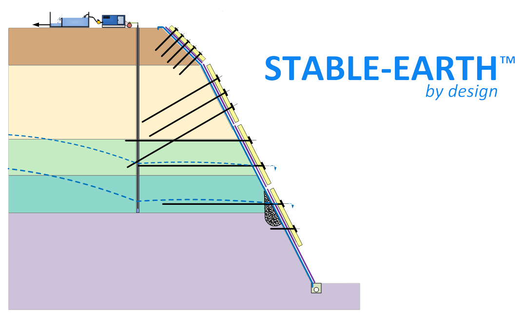Stable-Earth3