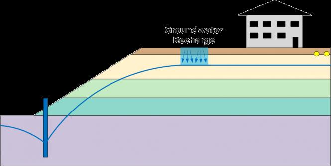 GEOTECHNICAL DESIGN | OGI
